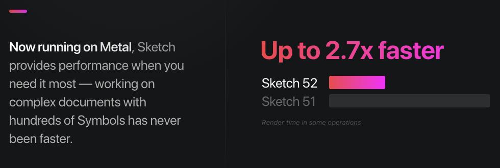 Sketch 52 2 is super slow — SketchTalk