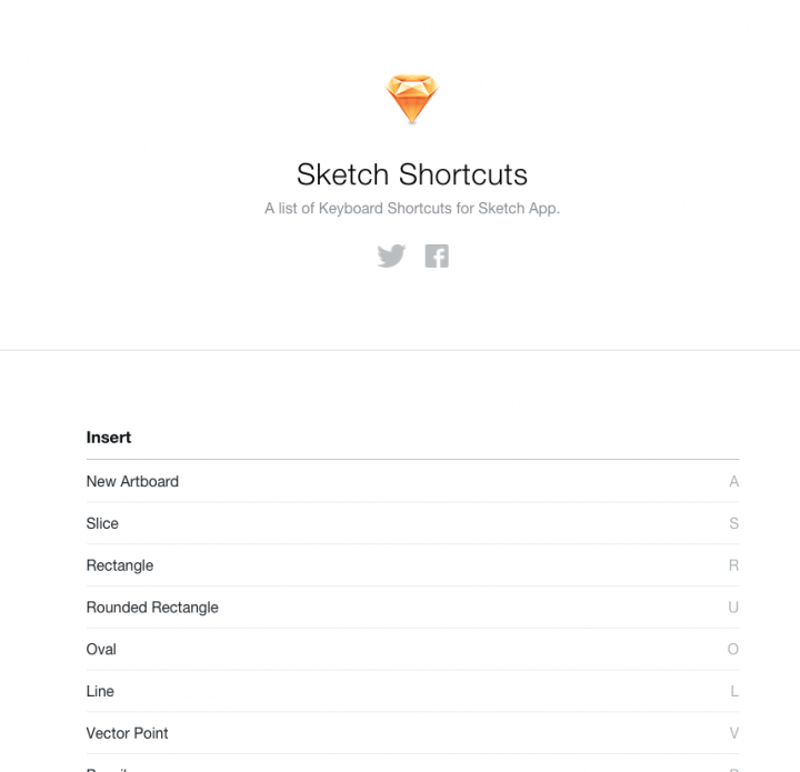 Keyboard shortcuts print out and remember — sketchtalk